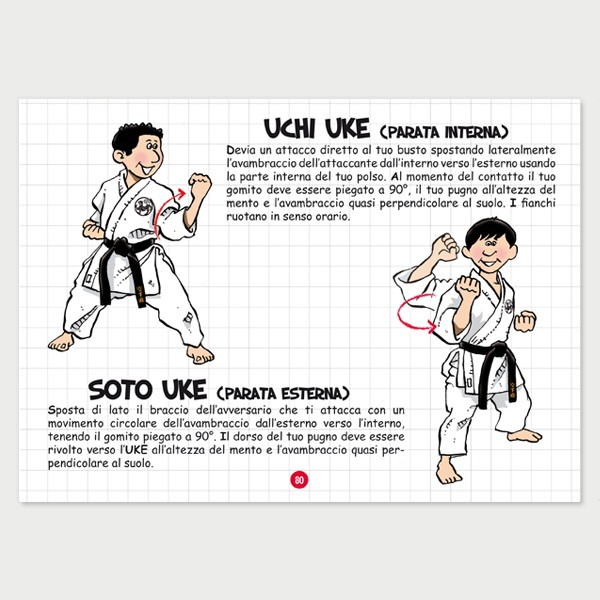 10 Books Every Karate Nerd Must Have (+ 1 DVD)