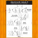 poster KASHIMA SHIN RYU KEN-JUTSU KIHON DACHI